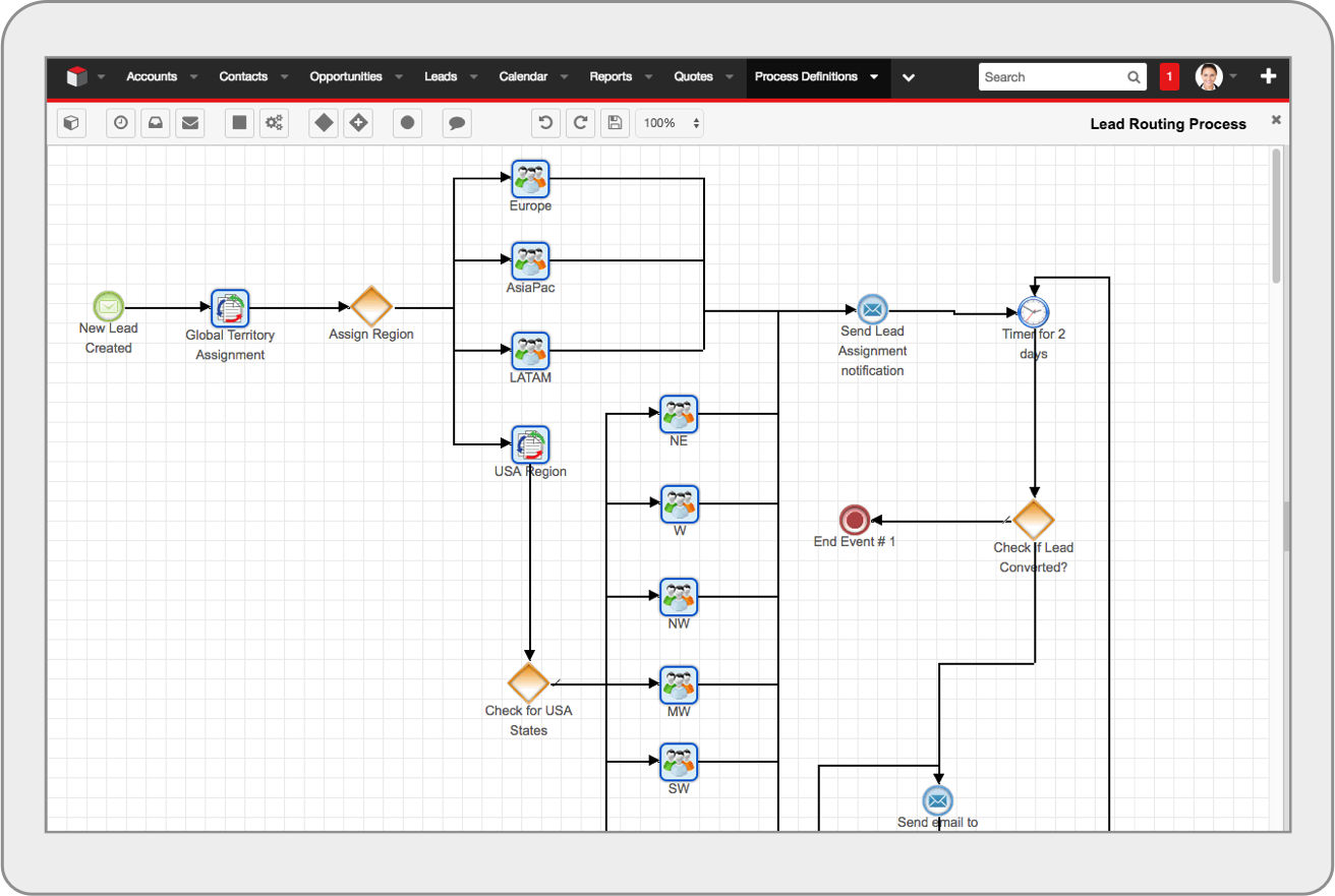 SugarCRM Advanced Workflows