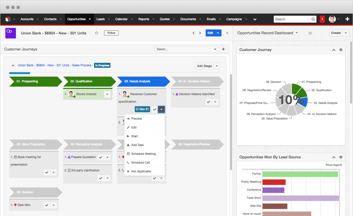 SugarCRM Customer Journey